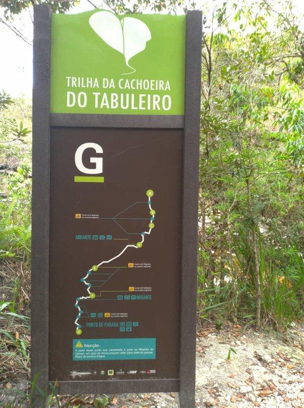 Ponto G - Trilha da Cachoeira do Tabuleiro