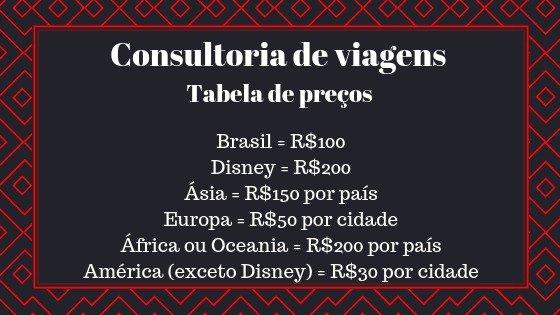 Tabela de preços da Consultoria de Viagens