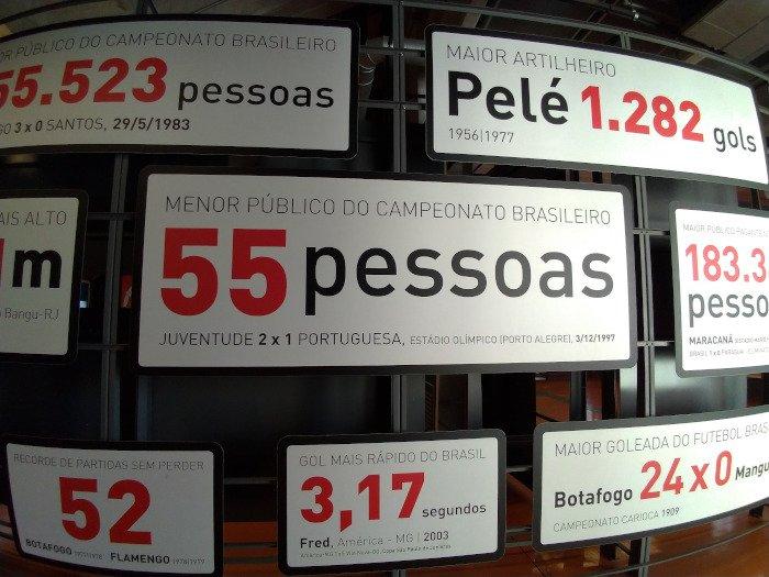 Curiosidades do Museu do Futebol.